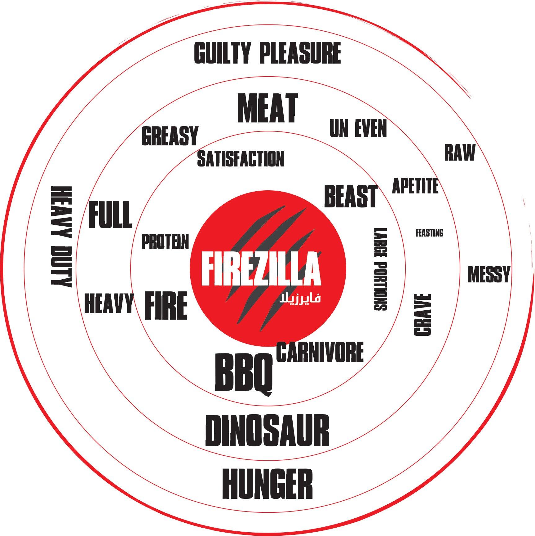 Firezilla Circle Momenarts