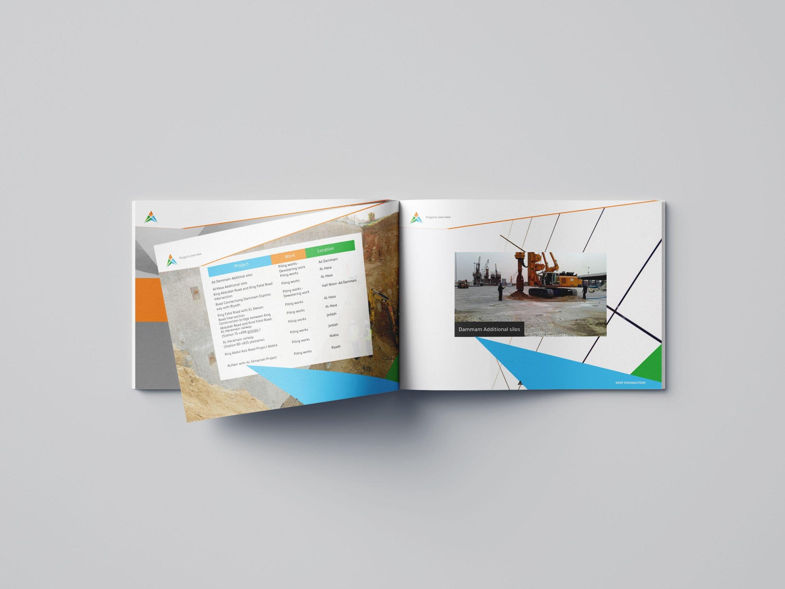 Nahdat El Emar Deep Foundation Company Profile 3