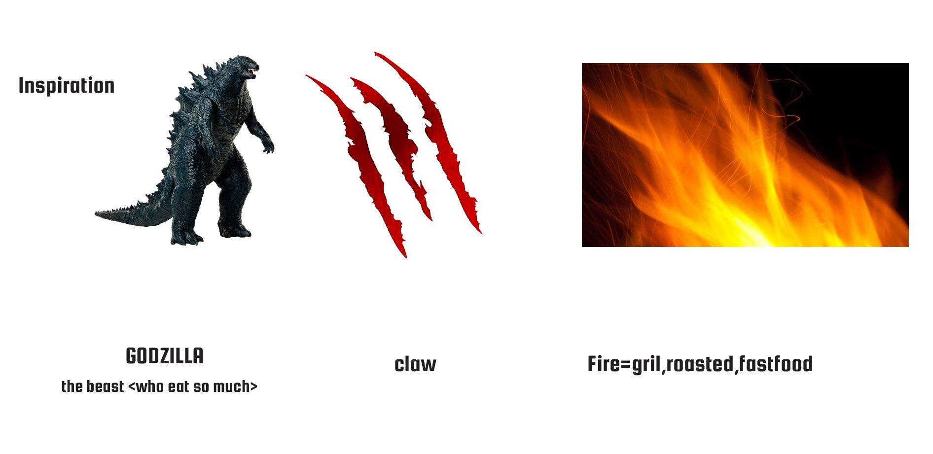 Firezilla Logo Details